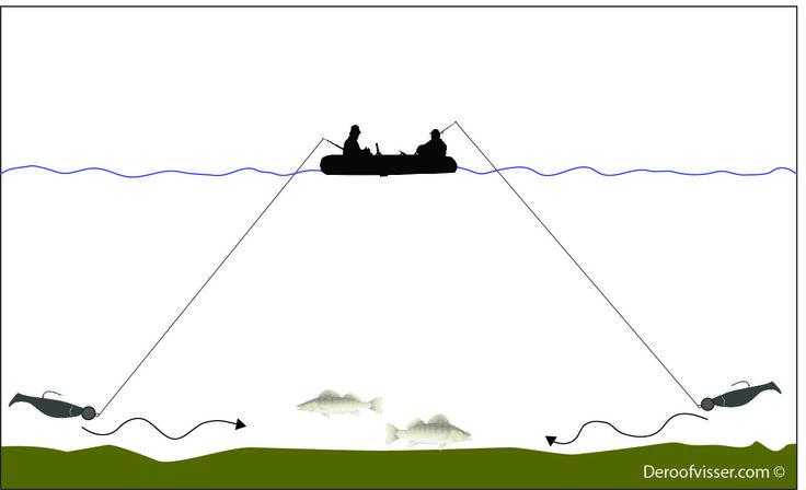 Snoekbaars vissen kan je vanuit een bootje heel goed diagonaal doen. De illustratie laat zien hoe dit in zijn werk gaat. Voor meer tips over snoekbaars vissen bezoek je onze website Voor meer tips en de beste artikelen voor het vissen op baars bezoek je onze website https://www.deroofvisser.com/