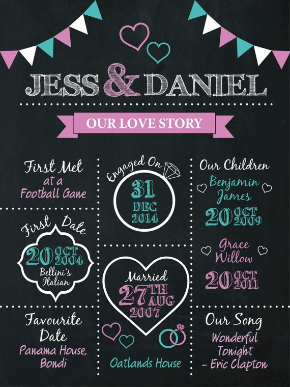 Love Story Anniversary Chalkboard Poster File by AmyGemptonDesign