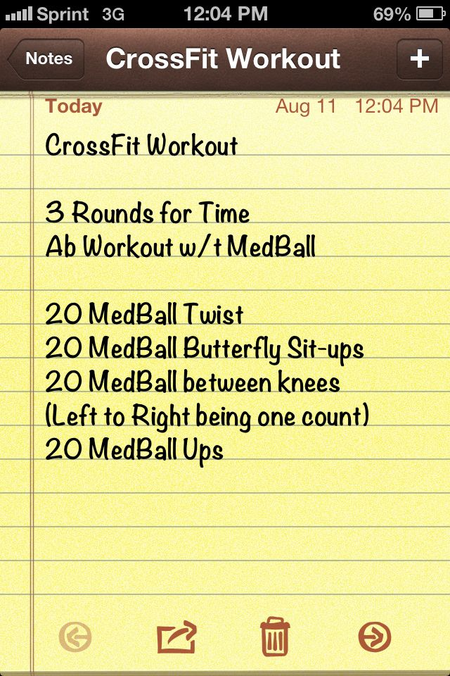 This is my very own CrossFit Ab Workout!