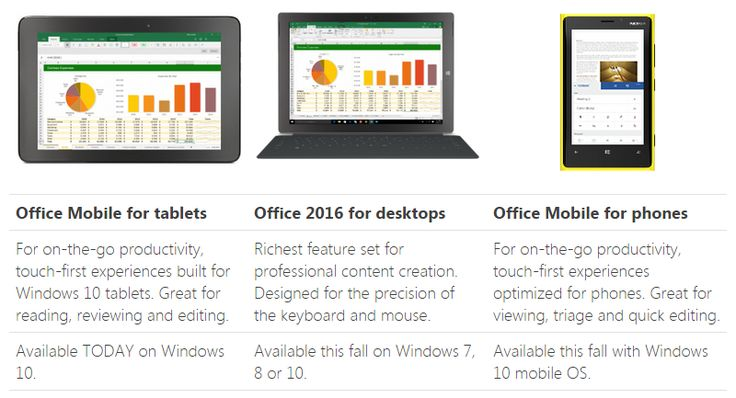 225 best office 365 images on pinterest office 365 for Office design language