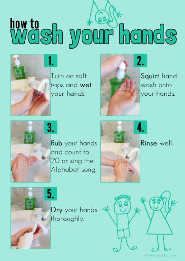 Teaching Kids About Germs and Handwashing: Free Printable Handwashing Poster