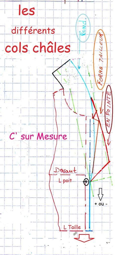 """divers exemple de cols """"Châle"""" tracés !"""