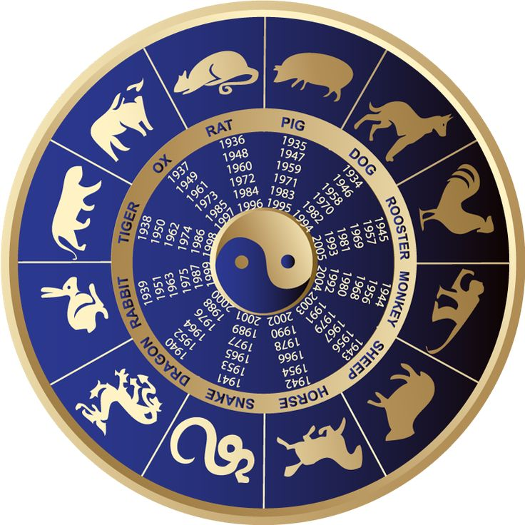 Feng Shui | Calculators - Chinese astrology Find your Chinese zodiac sign