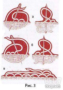 Игольное кружево