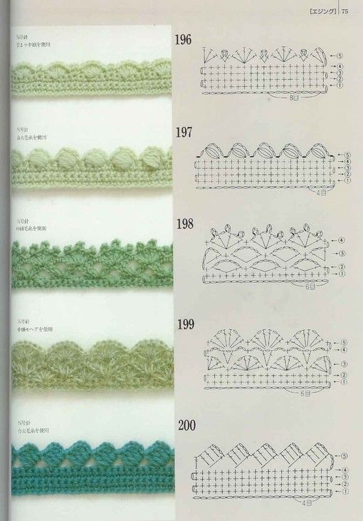 Crochet Edge - Chart ❥ 4U // hf http://www.pinterest.com/hilariafina/