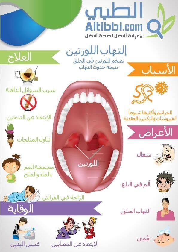 Pin By هيفا قل و On انفوجرافيك Health And Wellness Center Health Facts Food Health Fitness Nutrition