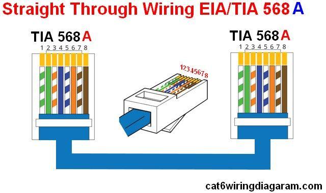 Rj45 Ethernet Wiring Diagram Cat 6 Color Code Cat 5 Cat 6 Wiring Diagram Color Code In 2021 Ethernet Wiring Ethernet Cable Rj45
