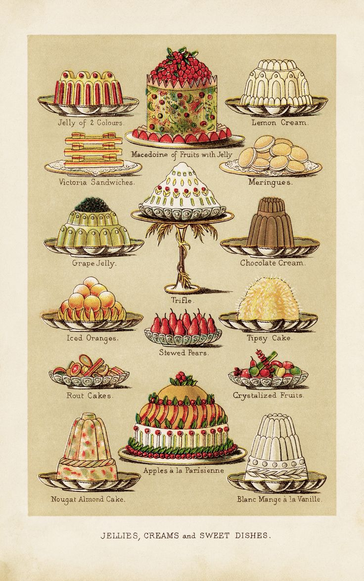 Find This Pin And More On Vintage Desserts
