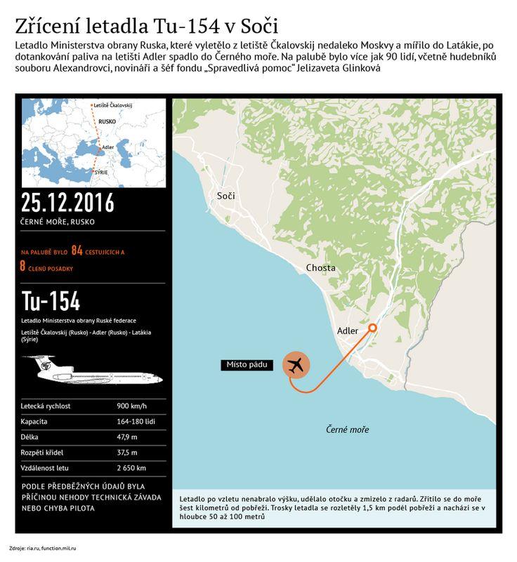 Co všechno víme o zřícení letadla Tu-154 poblíž Soči? – Infografika