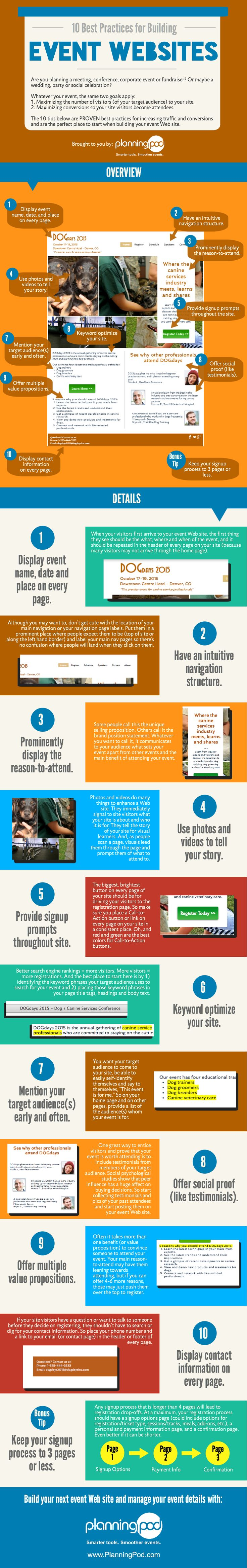 34 best images about Event Planning Blog Graphics on Pinterest