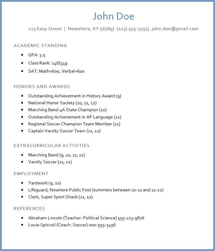 How To Write A College Admission Resume Graduation College