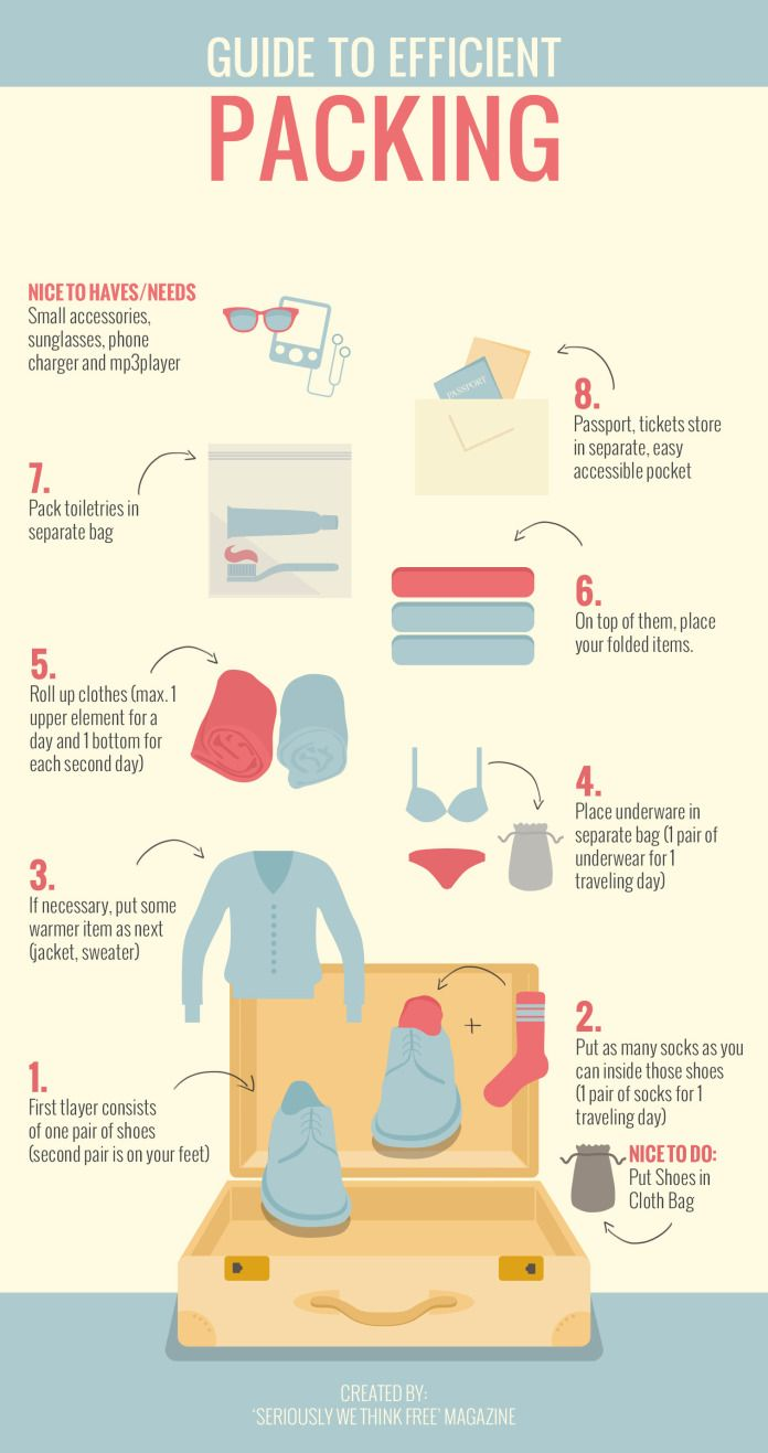 'Guide to efficient packing' - check the tips and space-save your backpack for the next trip!