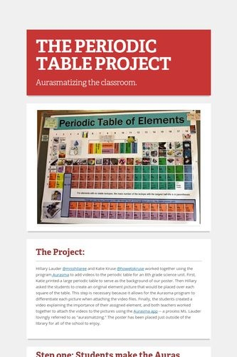 178 best ipad lessons images on pinterest learning school ideas interesting use of augmented reality to help students explore the periodic table of elements using aurasma to integrate science urtaz Gallery