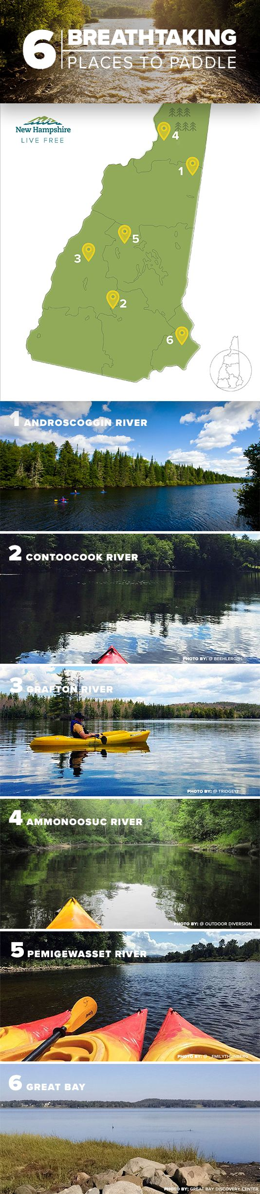 Summer vacation inspiration: kayaking in New Hampshire! Here are 6 Breathtaking New Hampshire Places to Paddle this summer.