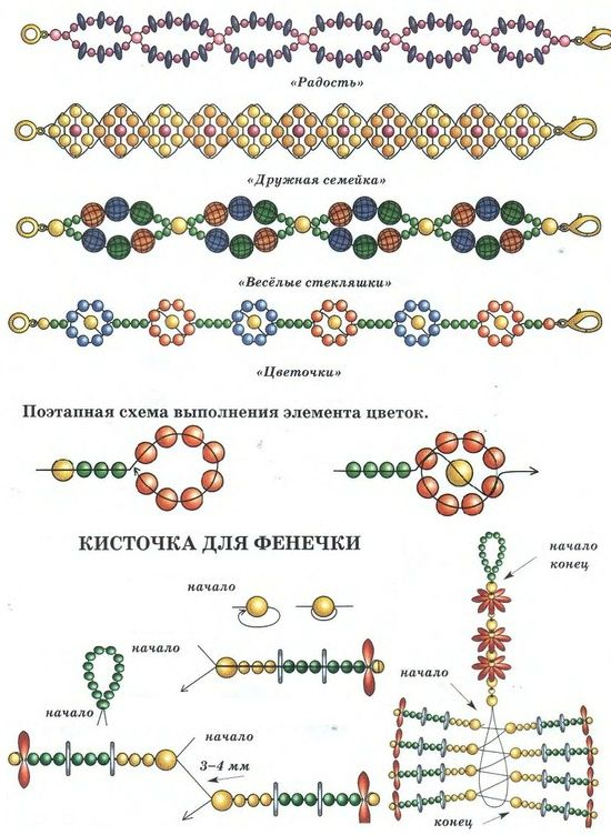 beading patterns to learn,
