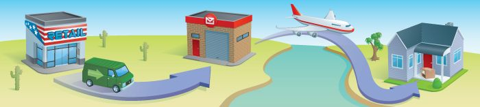 YouShop | Free to sign-up for an account with US address, then have goods shipped onto NZ (advertised through NZ Post)