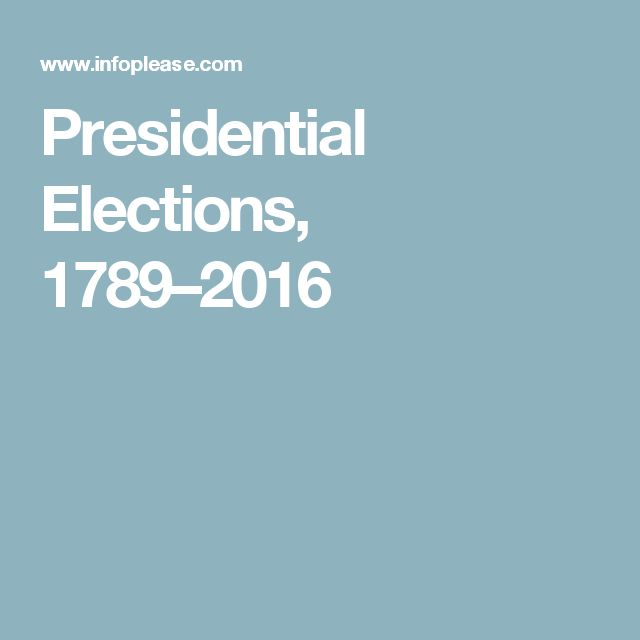 Presidential Elections,     1789–2016