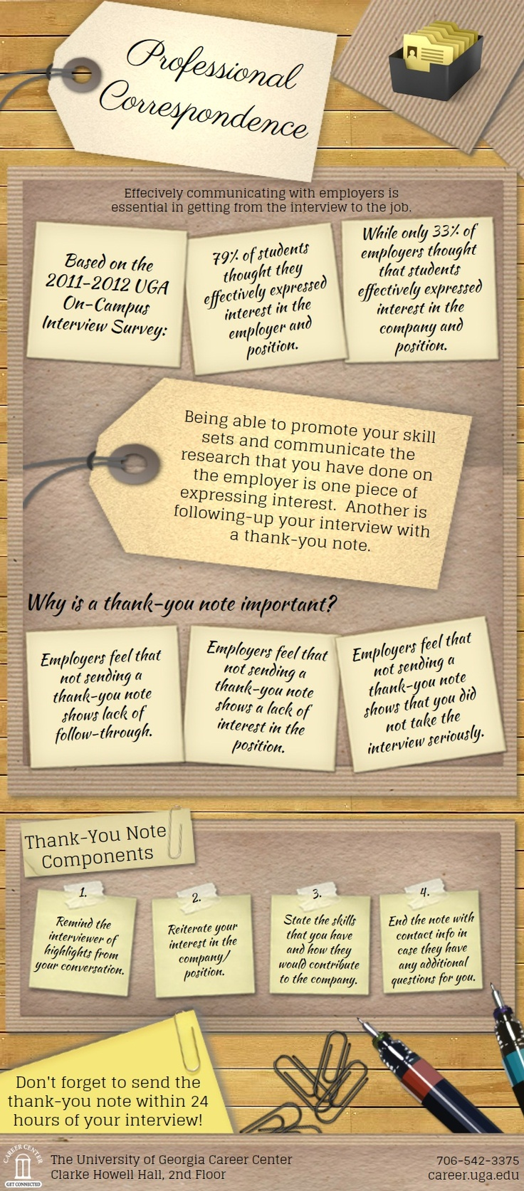 31 best Interview Advice images on Pinterest