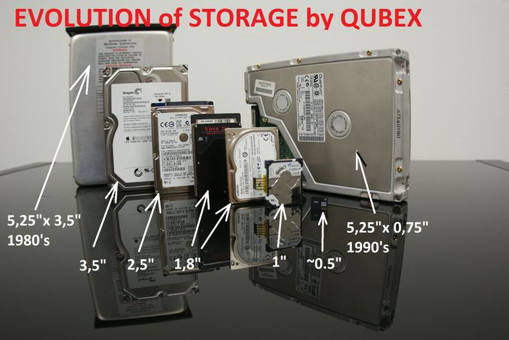 Evolution Of The Hard Drives And Digital Storage By Qubex
