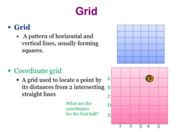 Grid and Distance Formula (Coordinate Geometry). All the important facts that you need to know compiled in an easy-to-understand handout.Perfect document to accompany any classroom instruction session.  Use it as a handout for quick review purposes. #geometry #math #graphing #graphs #teachers #teaching #school #classrooms #education #commoncore #precalculus
