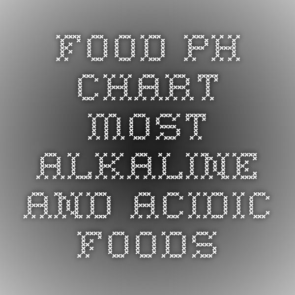 Food PH Chart - Most Alkaline and Acidic Foods