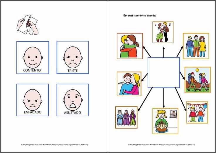 MATERIALES - Emociones Causa-Efecto.    Material de recorta y pega, sobre la relación entre las emociones básicas y las situaciones que pueden ocasionarlas.    http://arasaac.org/materiales.php?id_material=851