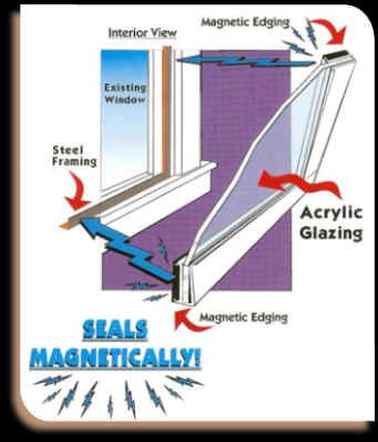 Window Insulation: Mayeco Residential Magnetite: The Original, Interior, Magnetic Window Insulation Solution... 1-800-627-8061