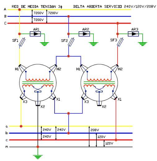 Pin By Electricidad Industrial On Electric Transformator    Transformador Electrico