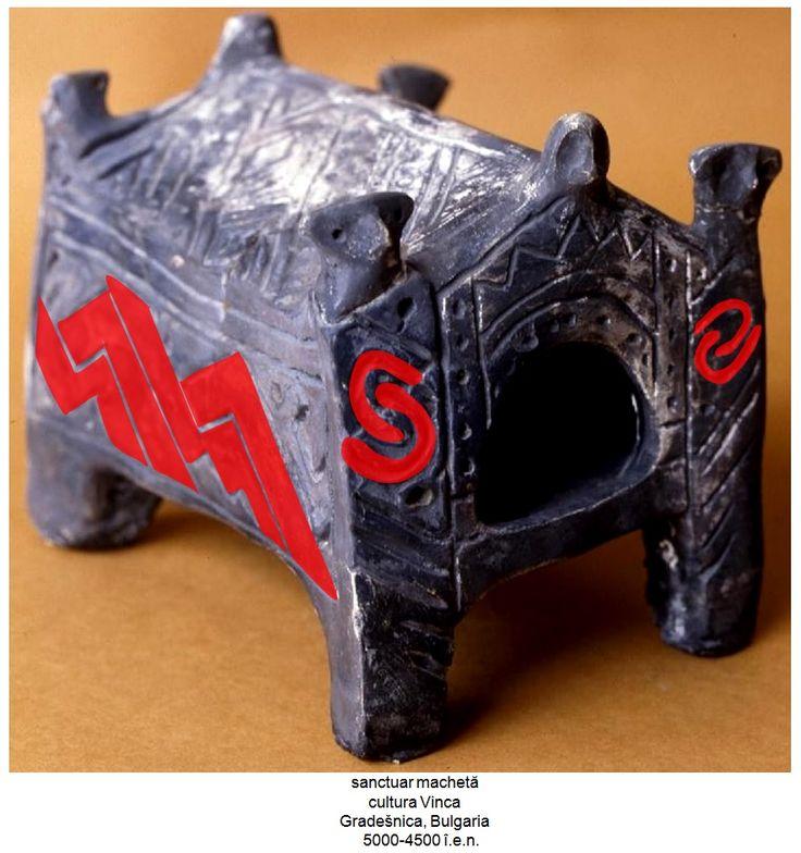 Replicile sanctuarelor sunt adesea bogat decorate cu simboluri şi împodobite, deasupra intrării sau pe acoperiş, cu bustul sau cu masca zeiţei, animalul ei sacru, ori cu coarne. Un exemplu în acest sens este modelul de templu (teracotă) împodobit cu semne sacre şi cu simboluri, aparţinând culturii Vinca, descoperit în aşezarea Gradešnica, în nord-vestul Bulgariei şi datat la cca 5000-4500 î.e.n.