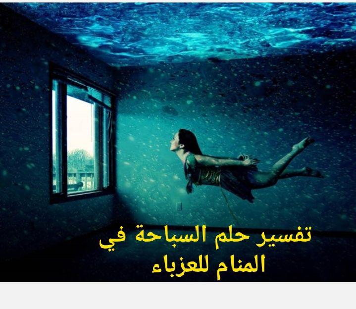 تفسير حلم السباحة في المنام لابن سيرين إذا كان الماء عكر أو صاف Movie Posters Poster Movies