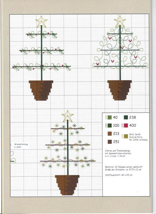 Cross stitch Christmas trees.