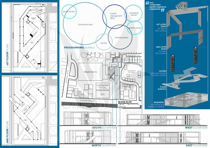 CITAYAM MARKET EXTENSION 3/4_Raynald Santika_Arsitektur 2014