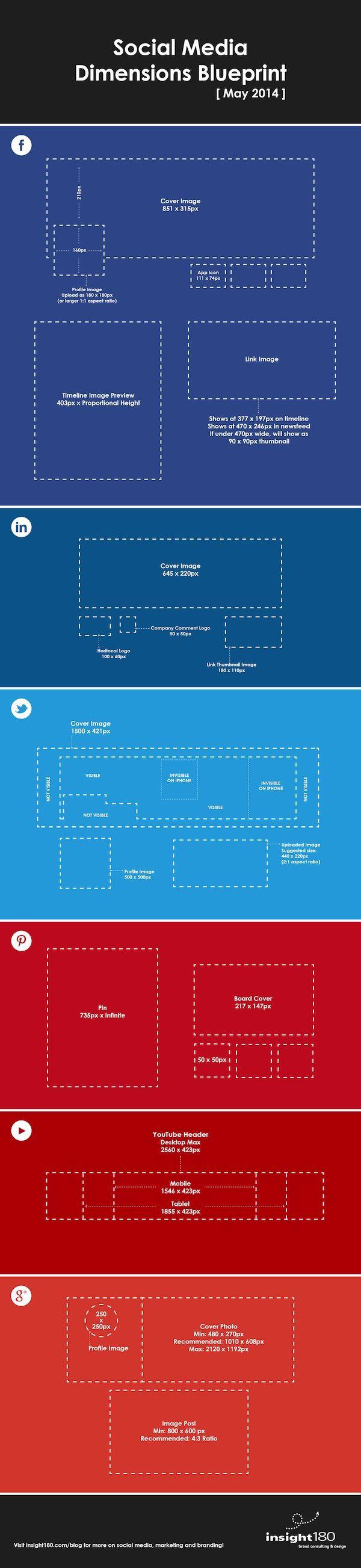 #INFOGRAPHIC Social Media Dimensions Blueprint | Social Media Today #socialmedia #smm