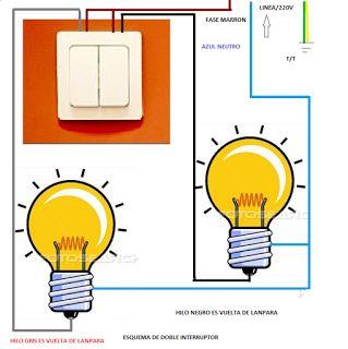 Esquemas eléctricos: DOBLE INTERRUPTOR