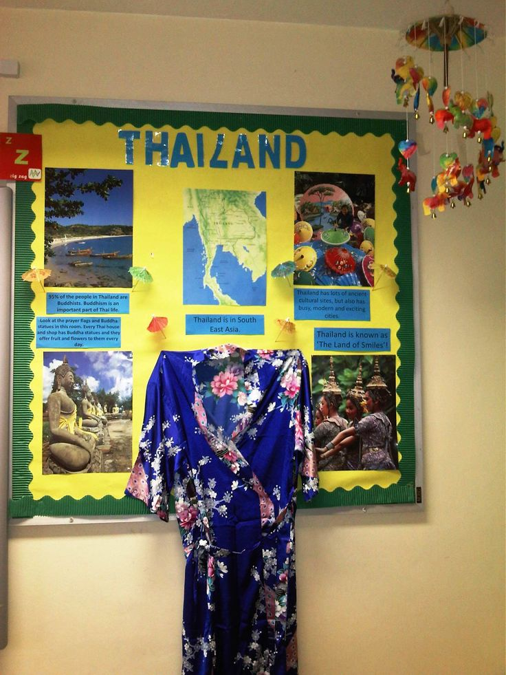 60 best my classroom displays images on pinterest for Charoen decor international thailand