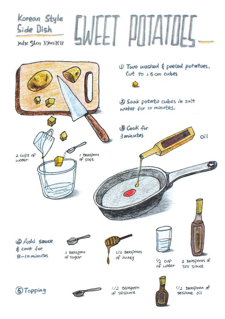 #Illustrated#Recipe#Color#pencil