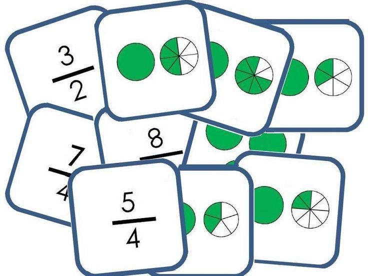 Comparación de fracciones: estás contento Como ya los hemos visto varias veces las fracciones suelen ser un dolor de cabeza para los estudiantes como para los profesores que imparten la clase de matemática, pero recuerden el truco está en hacerlo divertido para que sea fácil de asimilar. Aquí te dejamos un juego de comparación de …