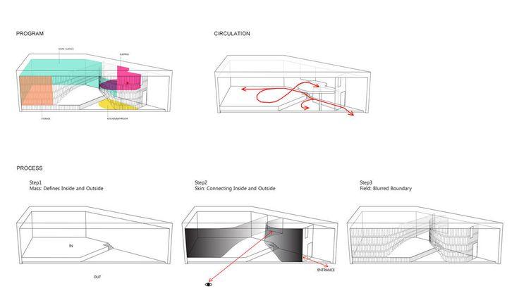 Skinspace,diagrams