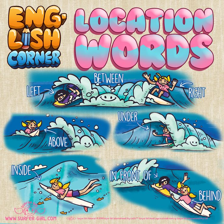 Let's learn location words in English with the helps of the sea, the sun, and the smile on your faces, Girls ^^ Love, Summer <3 #ilovesurfergirl #surfing #101 #english #words #location #fun #learning #vocabulary #kids #elementary