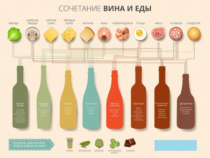 Какую еду есть какими приборами и из каких бокалов правильно пить разные напитки? Теперь все в одном месте