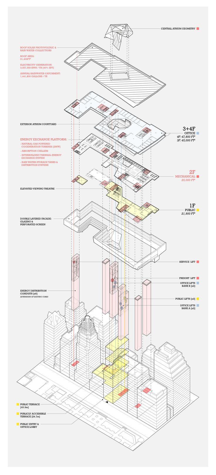 Air Ops: A Retroactive Platform for Energy Exchange | James Leng