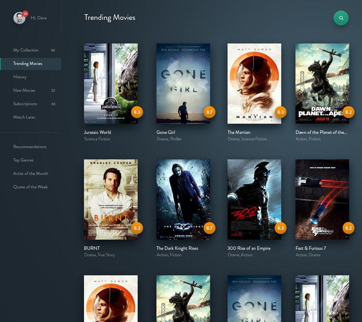 Film review social web-app