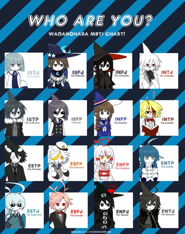 Homestuck Character Quiz Which One Are You  ProProfs