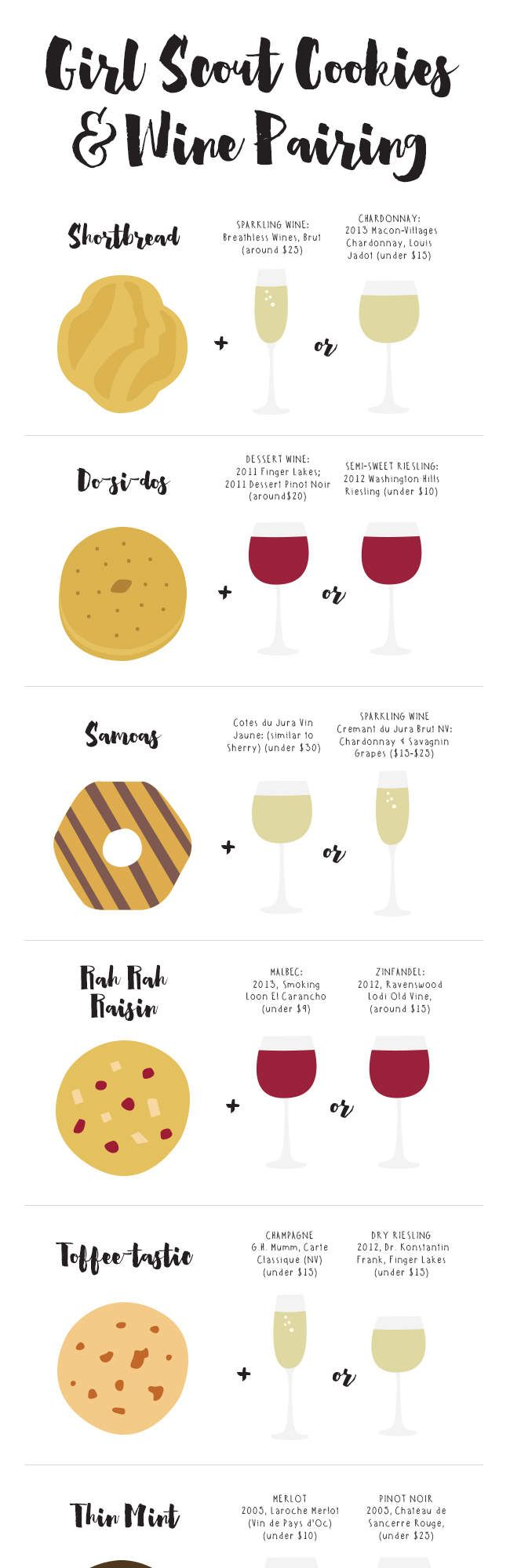 These Are the Wines You Need to Pair With Your Girl Scout Cookies