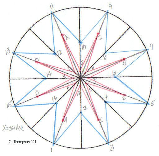 Temari Pattern Tem1103 instructions