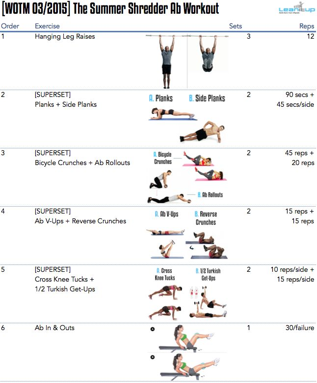 Home Workout Plan For Men 88 best weight training workout plans images on pinterest