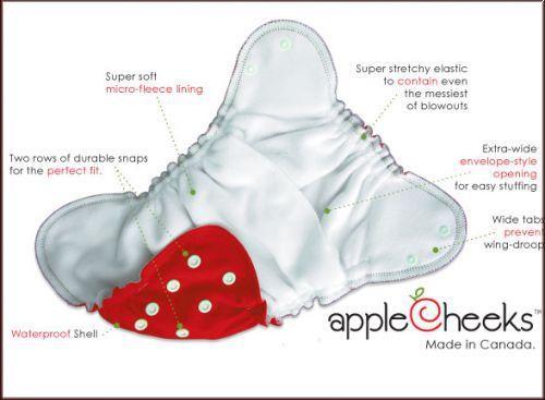 Apple Cheeks Envelope Cover