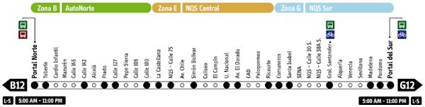Transmilenio Servicios Expresos Corrientes Rutas Troncal NQS Carrera 30…