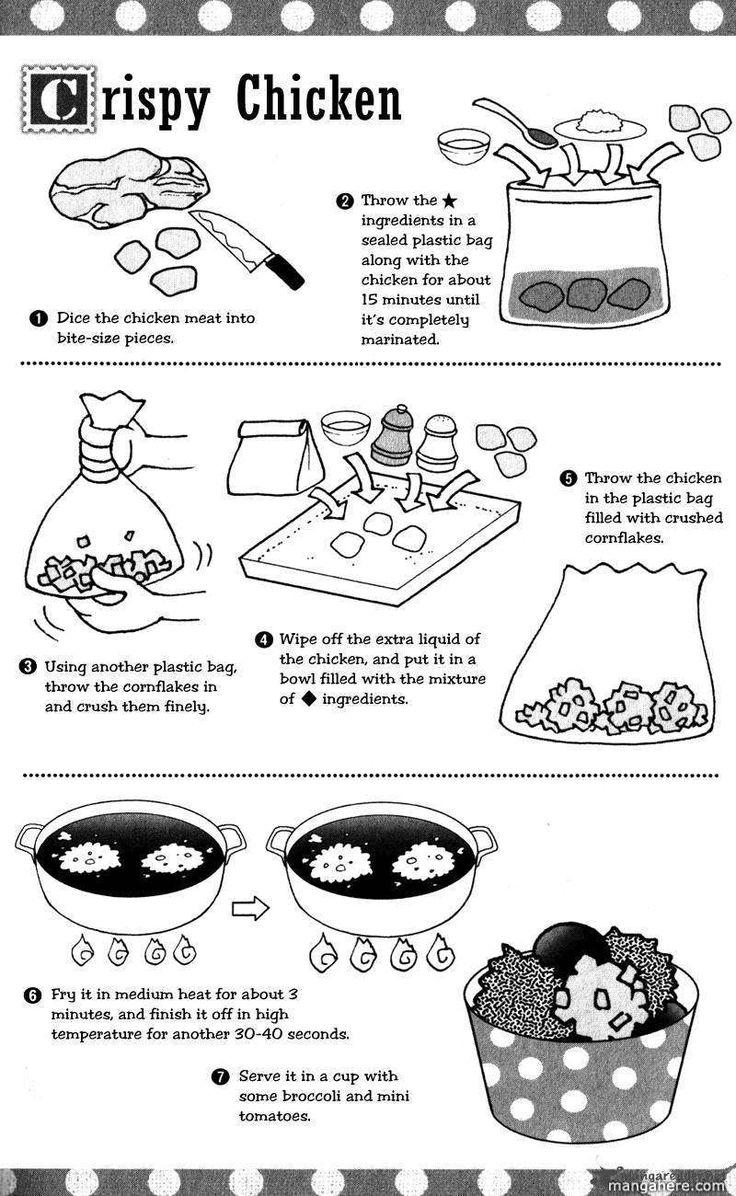 Fruit Sandwich, Crispy Chicken recipe part 3 - Hatsukoi Lunch Box by Kodaka Nao