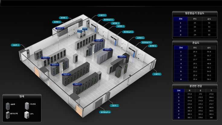 (주)씨에프정보통신 :: Sycros 고객사 통합관제 구축 사례